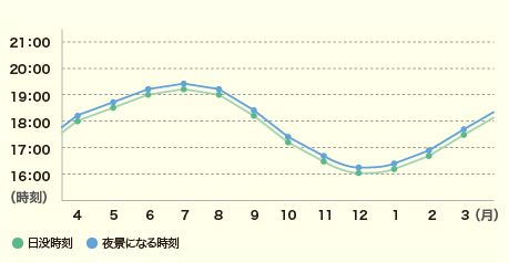 引用元 http://www.334.co.jp/jpn/ropeway/price/