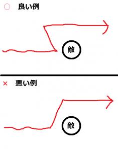 ダブルタッチにおけるボールの軌道